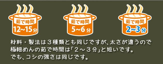 材料・製法は3種類とも同じですが、太さが違うので極細めんの茹で時間は「2~3分」と短いです。でも、コシの強さは同じです。